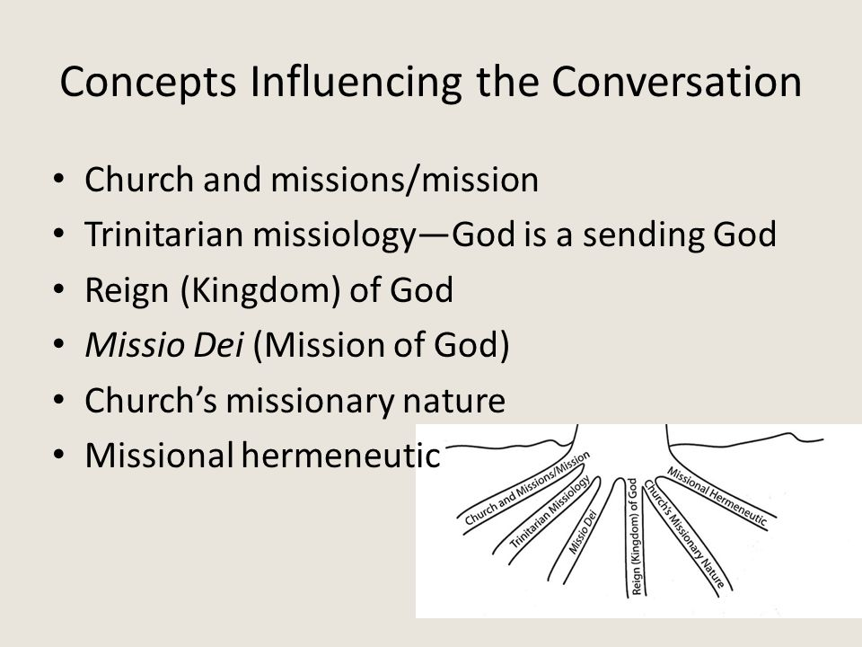 Concepts Influencing the Conversation Church and missions/mission Trinitarian missiology—God is a sending God Reign (Kingdom) of God Missio Dei (Mission of God) Church's missionary nature Missional hermeneutic