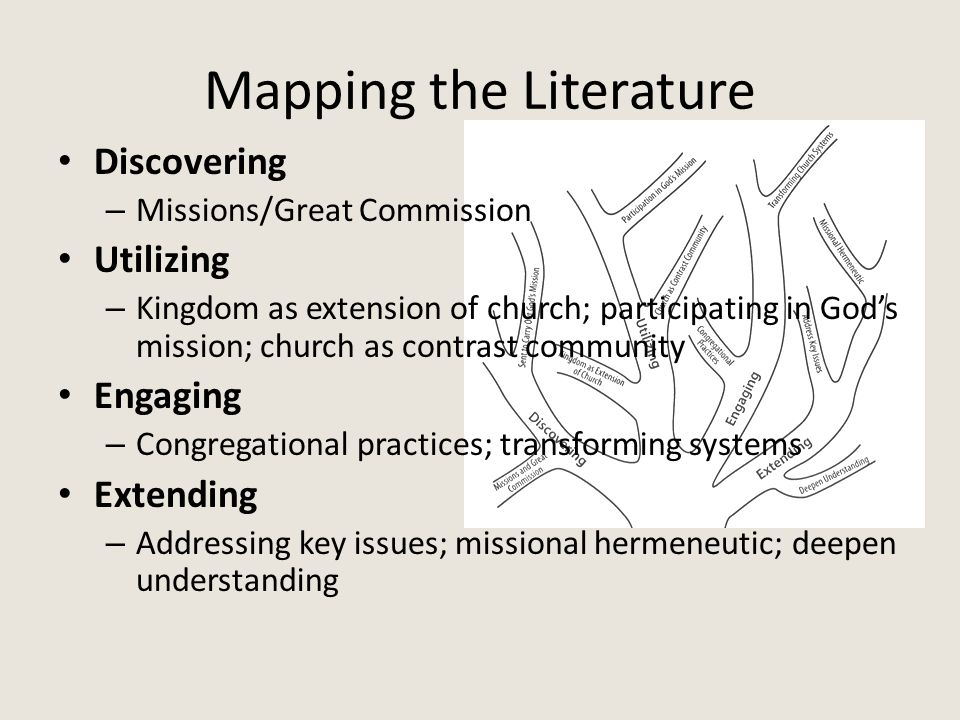 Mapping the Literature Discovering – Missions/Great Commission Utilizing – Kingdom as extension of church; participating in God's mission; church as contrast community Engaging – Congregational practices; transforming systems Extending – Addressing key issues; missional hermeneutic; deepen understanding