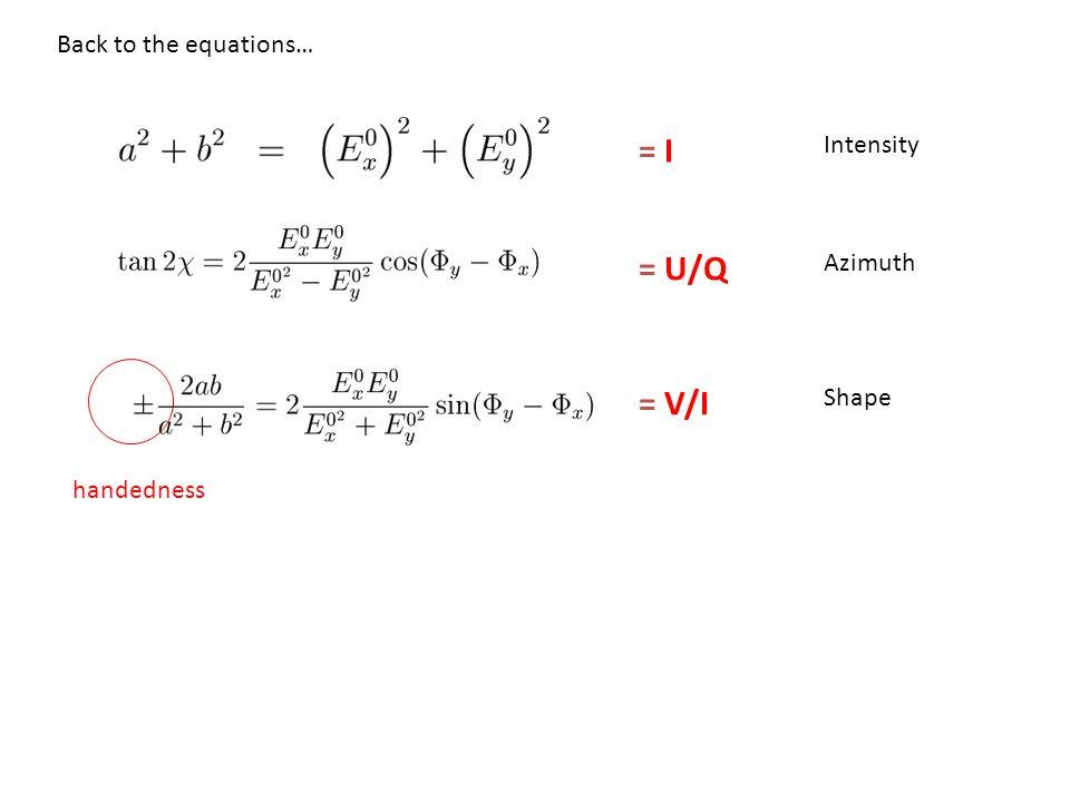 Back to the equations… = I = V/I = U/Q Intensity Azimuth Shape handedness