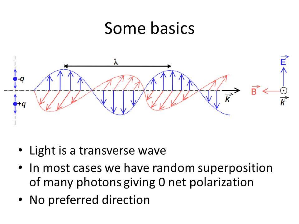 An example with a SN Ordinary beam Extraordinary beam θ = 0 θ = π/8 θ = π/4 θ = 3π/8