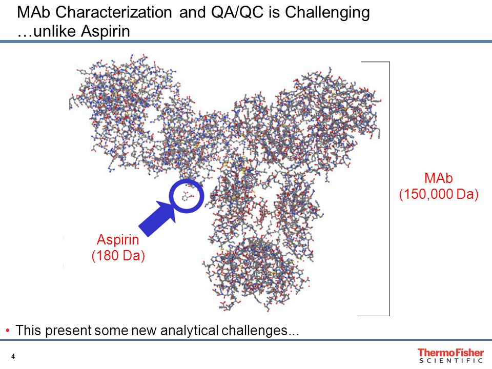 4 MAb Characterization and QA/QC is Challenging …unlike Aspirin This present some new analytical challenges...