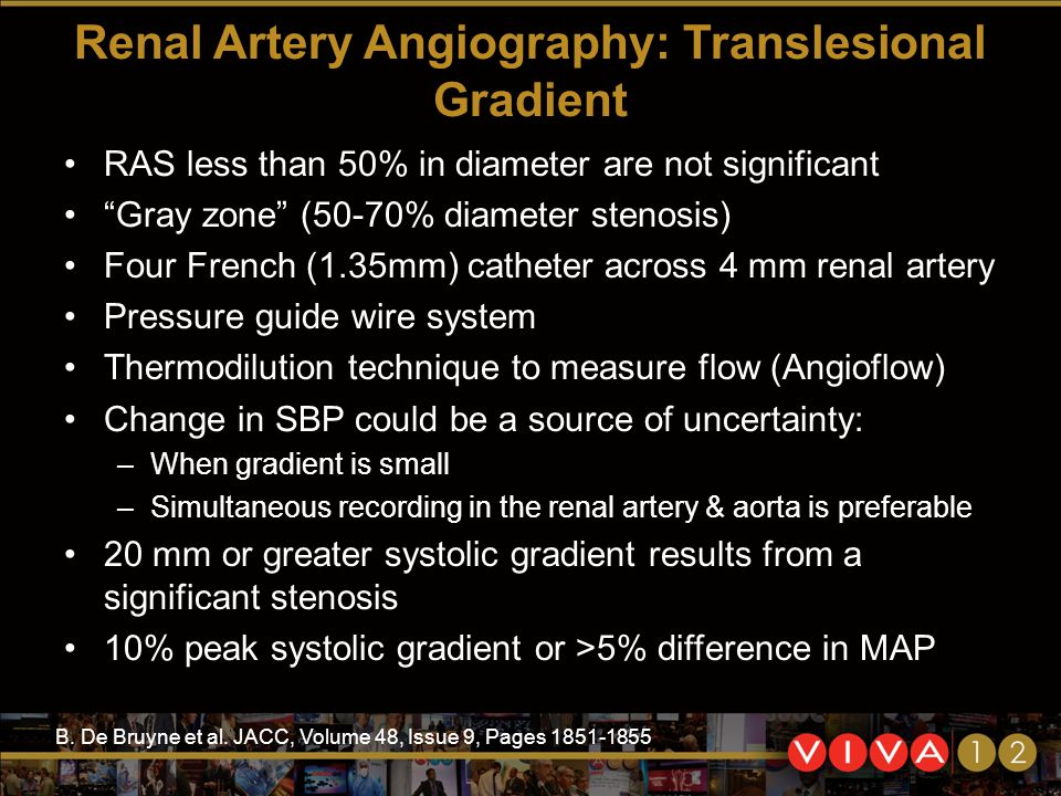 Renal Artery Angiography: Translesional Gradient RAS less than 50% in diameter are not significant Gray zone (50-70% diameter stenosis) Four French (1.35mm) catheter across 4 mm renal artery Pressure guide wire system Thermodilution technique to measure flow (Angioflow) Change in SBP could be a source of uncertainty: –When gradient is small –Simultaneous recording in the renal artery & aorta is preferable 20 mm or greater systolic gradient results from a significant stenosis 10% peak systolic gradient or >5% difference in MAP B.