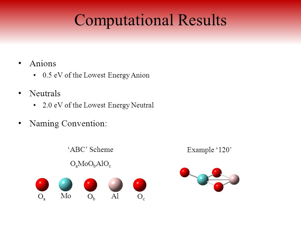 Computational Results Anions 0.5 eV of the Lowest Energy Anion Neutrals 2.0 eV of the Lowest Energy Neutral Naming Convention: Example '120' 'ABC' Sch