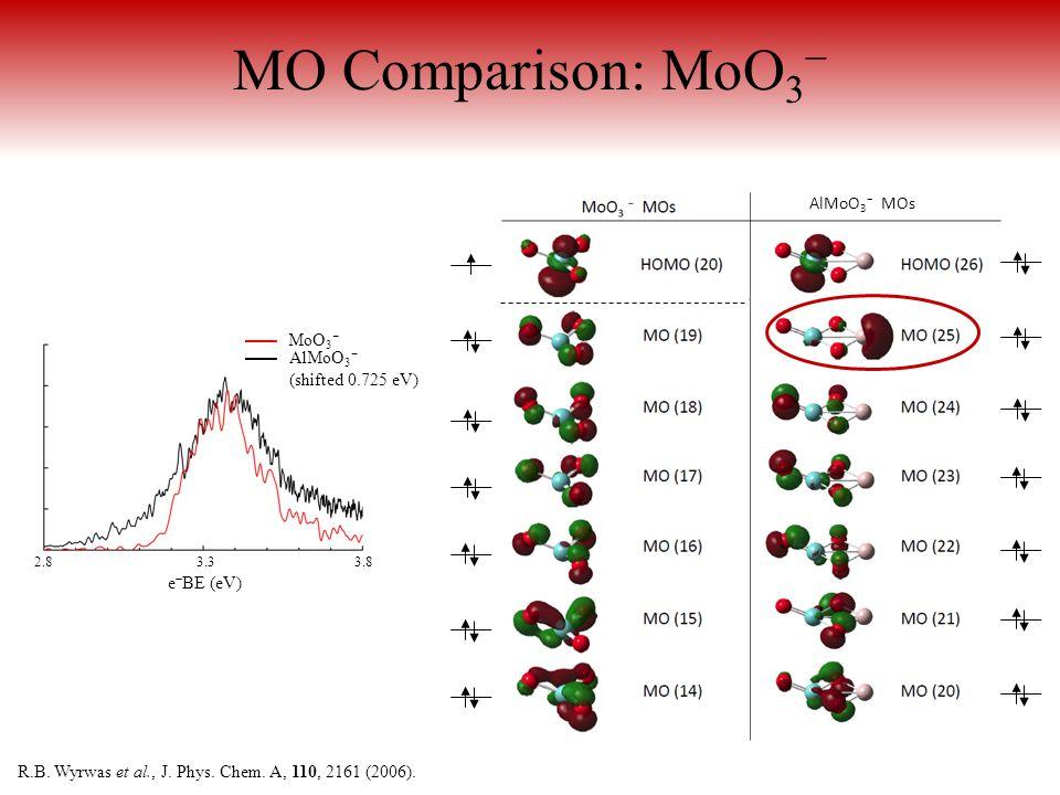 AlMoO 3 − MOs MO Comparison: MoO 3 − 2.8 3.3 3.8 e − BE (eV) MoO 3 − AlMoO 3 − (shifted 0.725 eV) R.B.