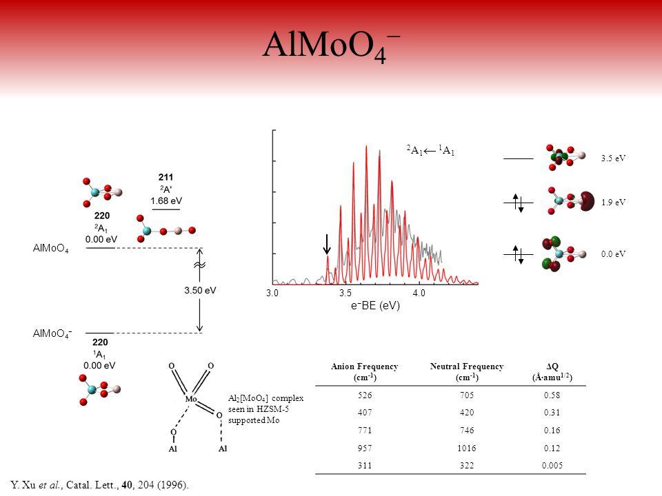 AlMoO 4 − Anion Frequency (cm -1 ) Neutral Frequency (cm -1 ) ΔQ (Å∙amu 1/2 ) 5267050.58 4074200.31 7717460.16 95710160.12 3113220.005 0.0 eV 1.9 eV 3.5 eV Y.