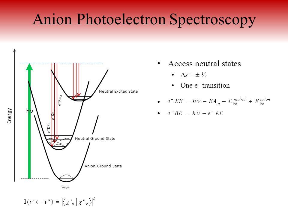Anion Photoelectron Spectroscopy Q sym Anion Ground State Neutral Ground State Neutral Excited State hνhν Energy e − KE 1 e − KE 2 e − KE 3 Access neutral states Δs = ± ½ One e − transition