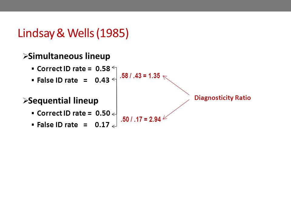Lindsay & Wells (1985)  Simultaneous lineup  Correct ID rate = 0.58  False ID rate = 0.43  Sequential lineup  Correct ID rate = 0.50  False ID rate = 0.17.58 /.43 = 1.35.50 /.17 = 2.94 Diagnosticity Ratio