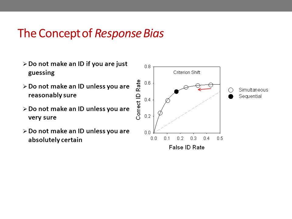 The Concept of Response Bias  Do not make an ID if you are just guessing  Do not make an ID unless you are reasonably sure  Do not make an ID unless you are very sure  Do not make an ID unless you are absolutely certain