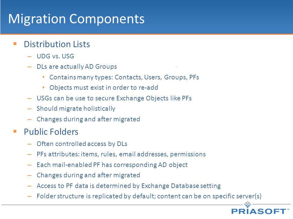 Migration Components  Distribution Lists – UDG vs.