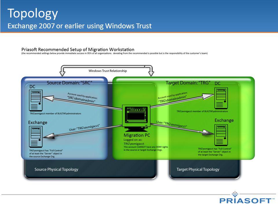 Topology Exchange 2007 or earlier using Windows Trust