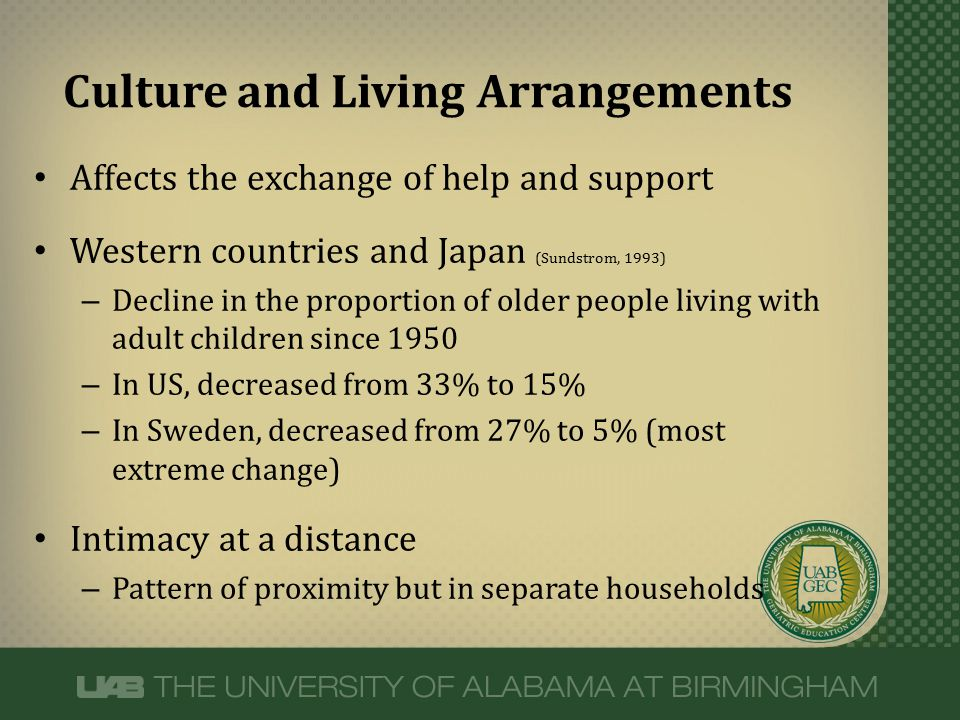 Affects the exchange of help and support Western countries and Japan (Sundstrom, 1993) – Decline in the proportion of older people living with adult c