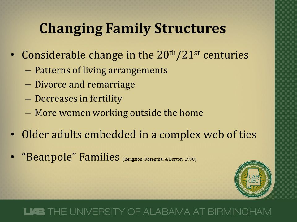 Considerable change in the 20 th /21 st centuries – Patterns of living arrangements – Divorce and remarriage – Decreases in fertility – More women wor