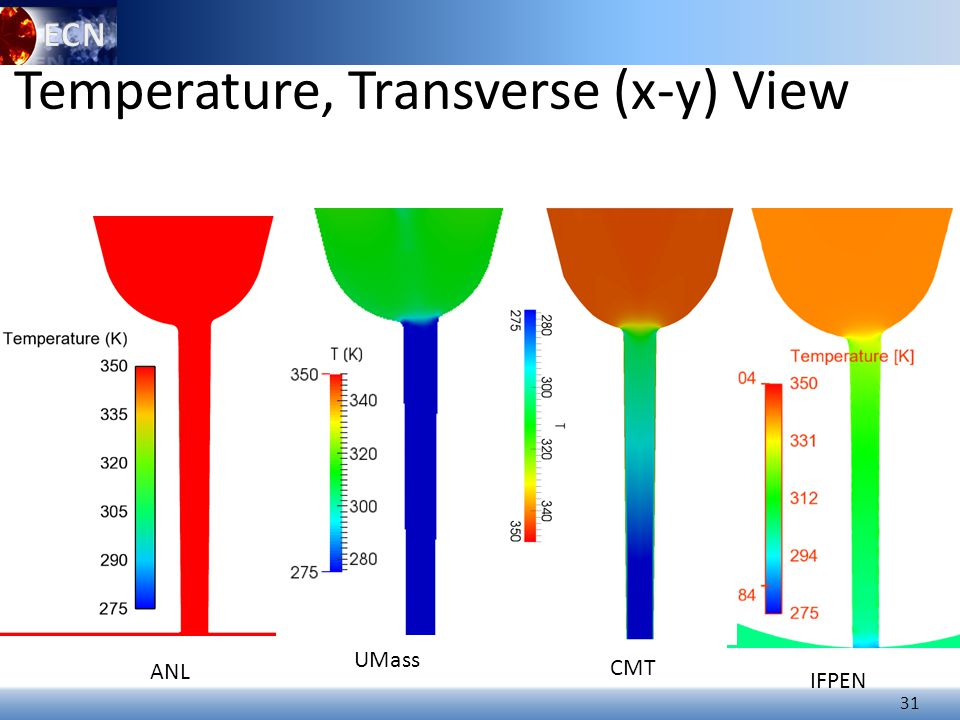 31 Temperature, Transverse (x-y) View ANL UMass IFPEN CMT