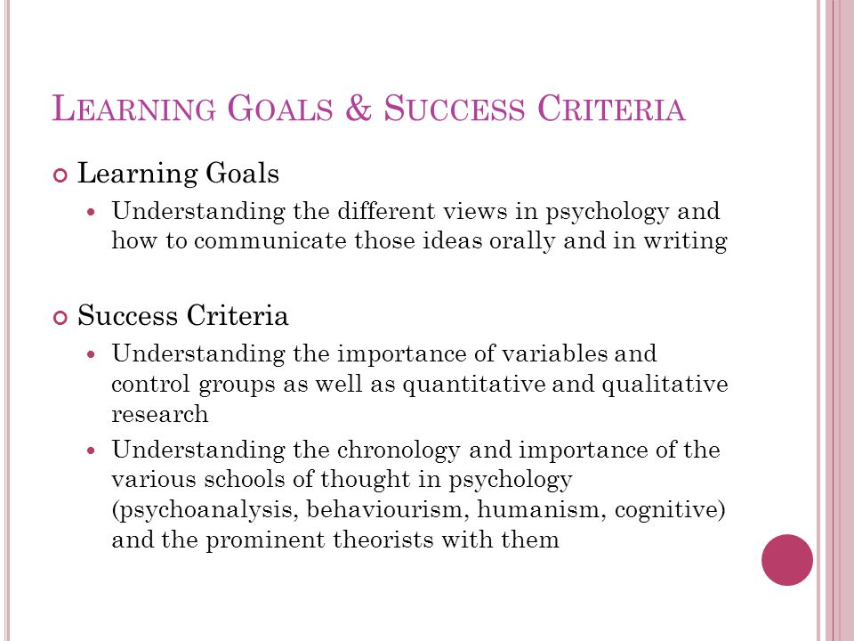 L EARNING G OALS & S UCCESS C RITERIA Learning Goals Understanding the different views in psychology and how to communicate those ideas orally and in