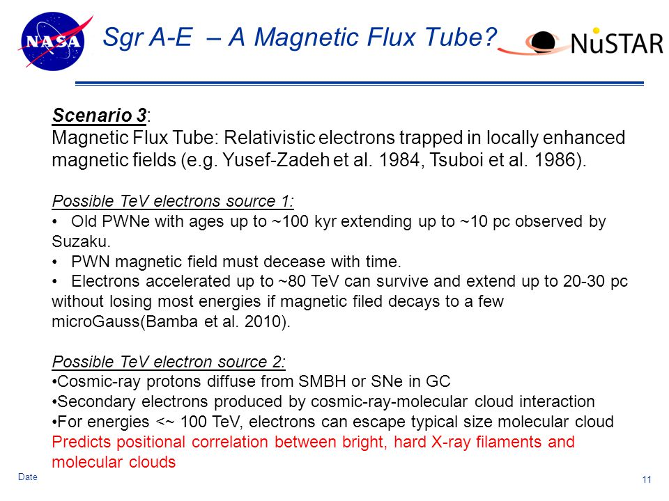 Theme Message (List 3 strengths ) Sgr A-E – A Magnetic Flux Tube.