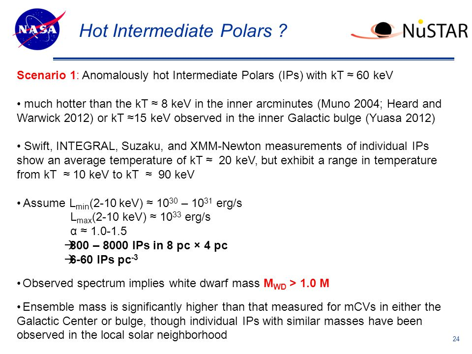Theme Message (List 3 strengths ) Hot Intermediate Polars .