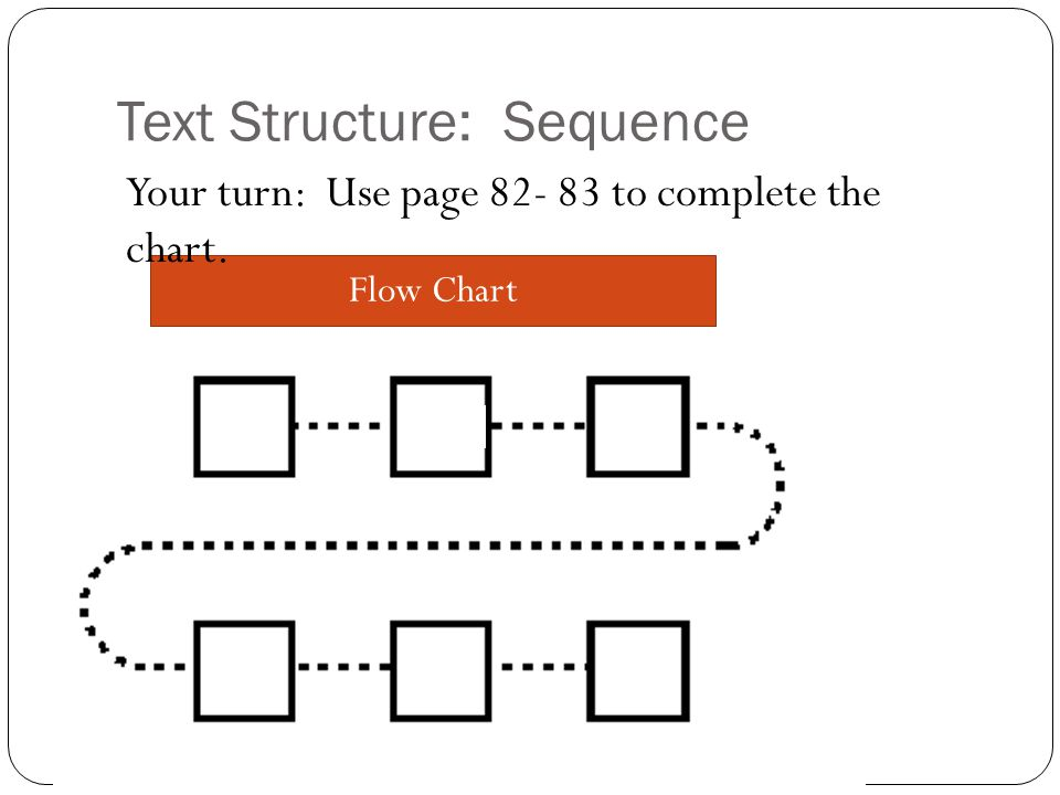 Text Structure: Sequence Flow Chart Your turn: Use page 82- 83 to complete the chart.