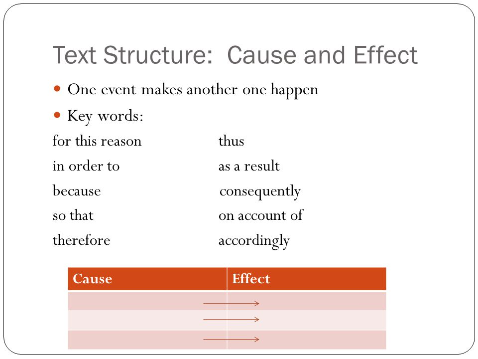 Text Structure: Cause and Effect One event makes another one happen Key words: for this reason thus in order to as a result because consequently so that on account of therefore accordingly CauseEffect