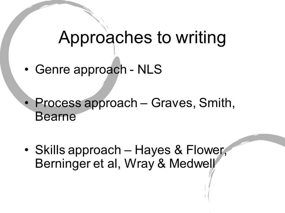 Approaches to writing Genre approach - NLS Process approach – Graves, Smith, Bearne Skills approach – Hayes & Flower, Berninger et al, Wray & Medwell