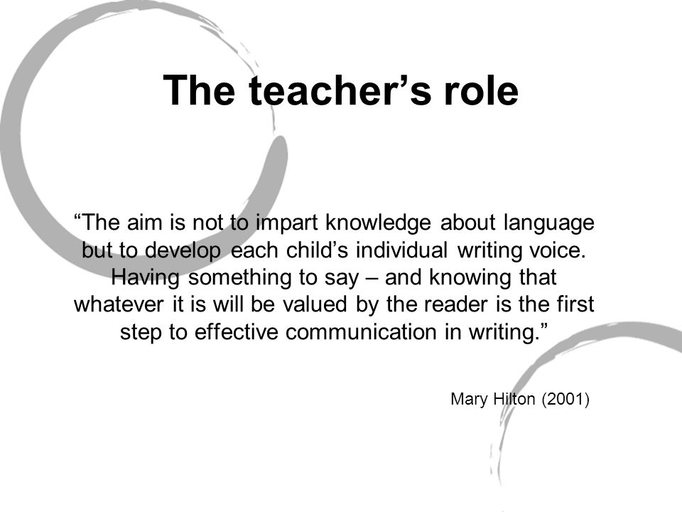 The teacher's role The aim is not to impart knowledge about language but to develop each child's individual writing voice.