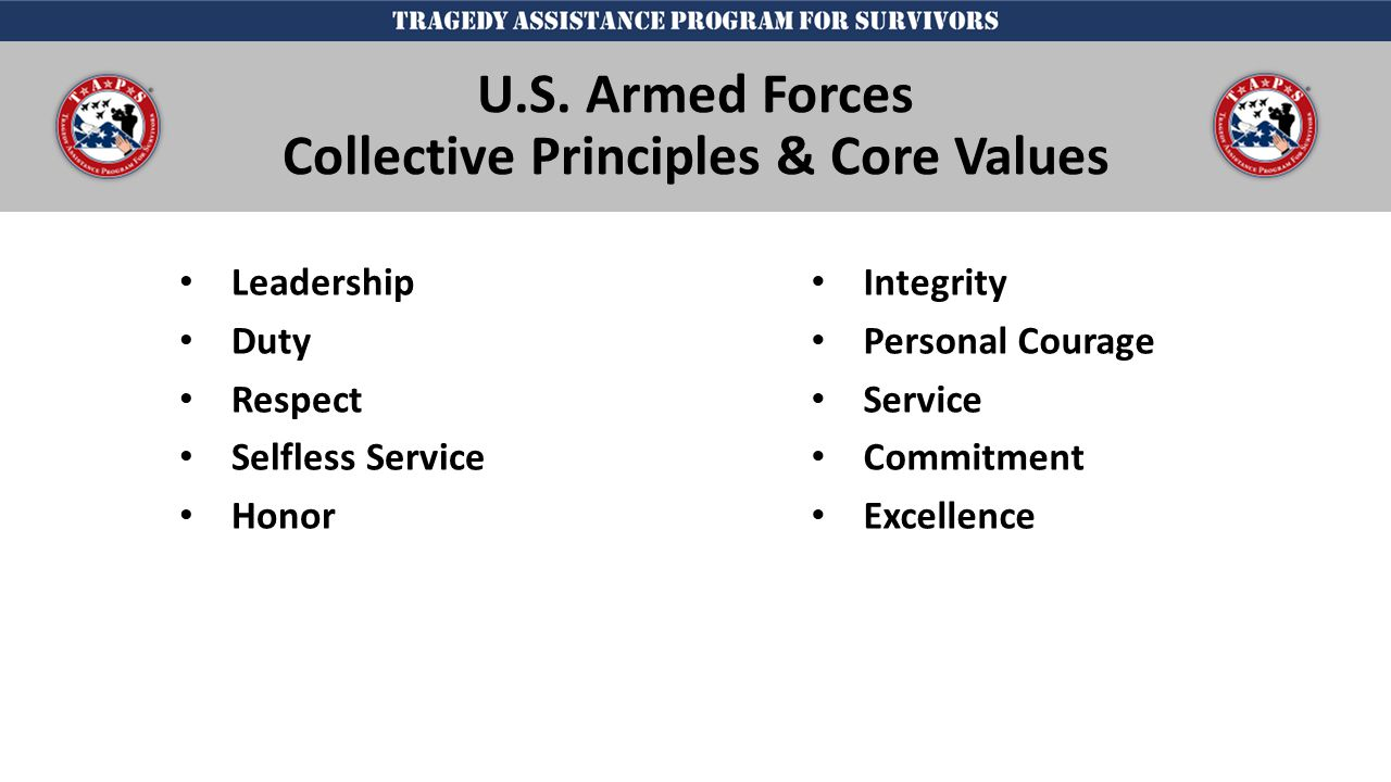 j Leadership Duty Respect Selfless Service Honor Integrity Personal Courage Service Commitment Excellence U.S.