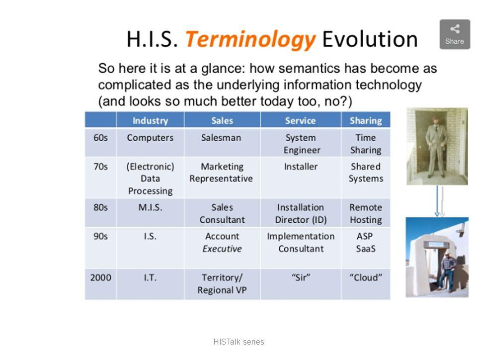 Terminology changes HISTalk series
