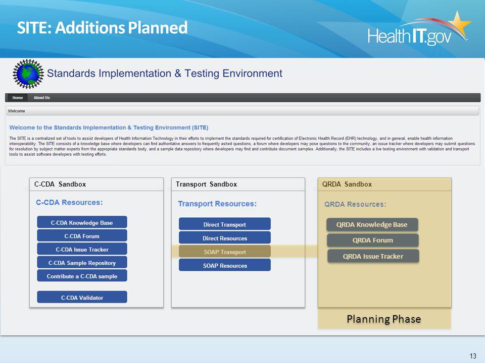 SITE: Additions Planned C-CDA SandboxTransport SandboxQRDA Sandbox QRDA Knowledge Base QRDA Forum QRDA Issue Tracker QRDA Resources: Planning Phase 13