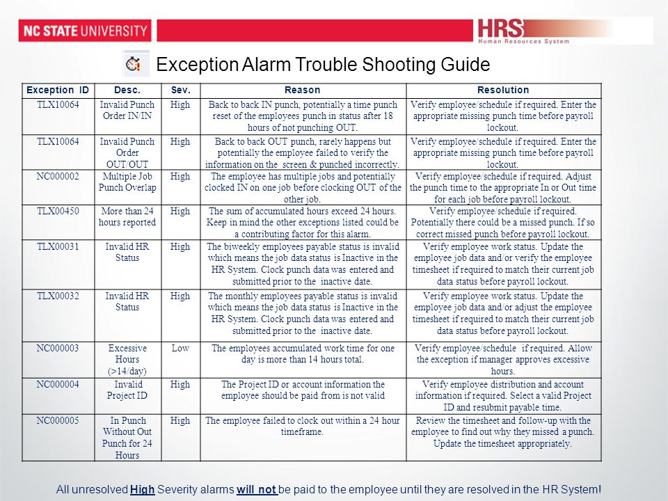 Exception Alarm Trouble Shooting Guide All unresolved High Severity alarms will not be paid to the employee until they are resolved in the HR System.
