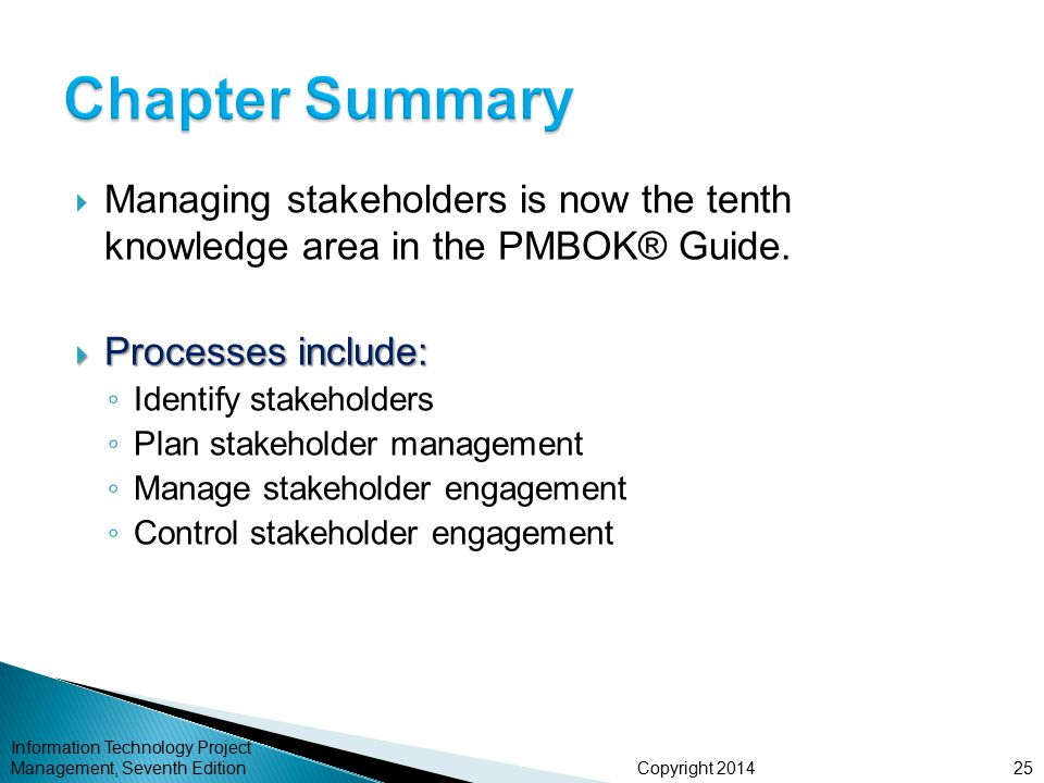Copyright 2014  Managing stakeholders is now the tenth knowledge area in the PMBOK® Guide.  Processes include: ◦ Identify stakeholders ◦ Plan stakeh