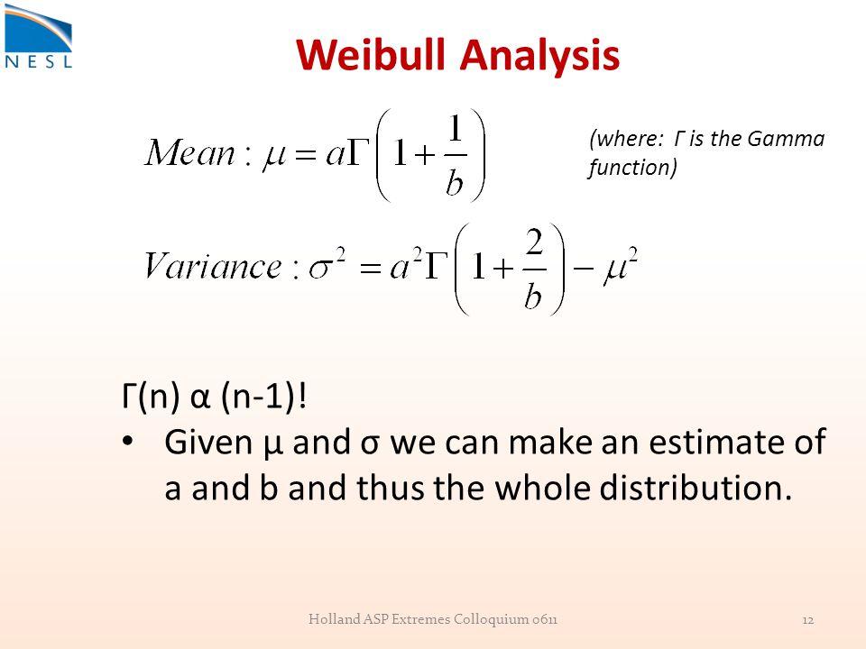 Weibull Analysis Holland ASP Extremes Colloquium 061112 (where: Γ is the Gamma function) Γ(n) α (n-1).