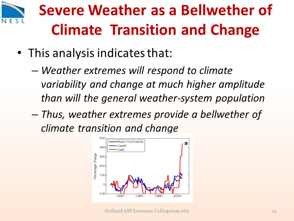 Severe Weather as a Bellwether of Climate Transition and Change This analysis indicates that: – Weather extremes will respond to climate variability a