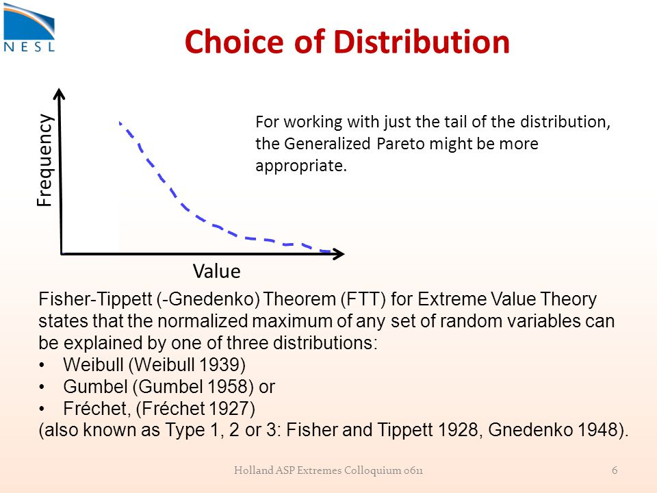 Choice of Distribution Holland ASP Extremes Colloquium 06116 Frequency Value Fisher-Tippett (-Gnedenko) Theorem (FTT) for Extreme Value Theory states