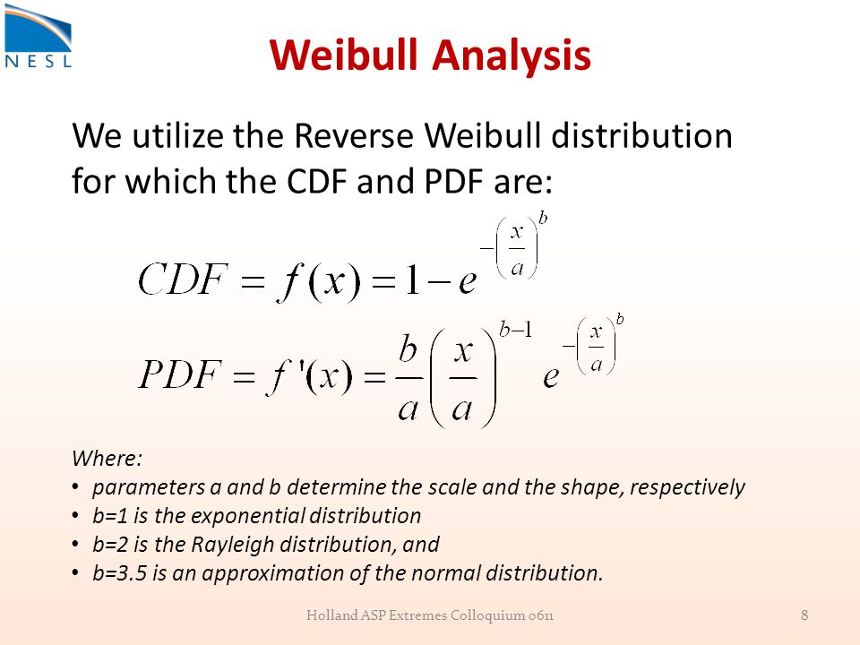 Weibull Analysis We utilize the Reverse Weibull distribution for which the CDF and PDF are: Where: parameters a and b determine the scale and the shape, respectively b=1 is the exponential distribution b=2 is the Rayleigh distribution, and b=3.5 is an approximation of the normal distribution.