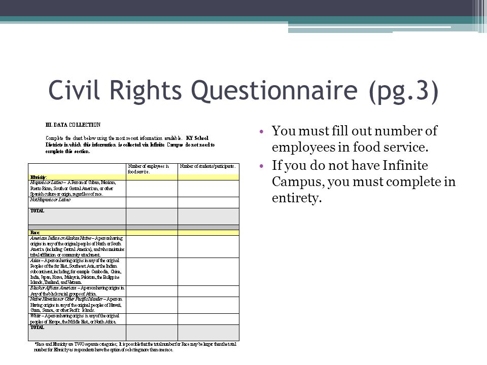 3 Civil Rights Training All staff should receive training on all aspects of civil rights compliance ANNUALLY.