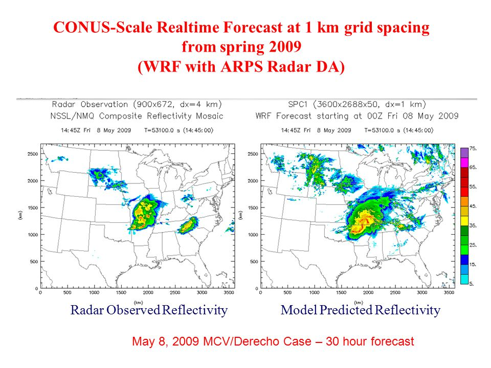 CONUS-Scale Realtime Forecast at 1 km grid spacing from spring 2009 (WRF with ARPS Radar DA) May 8, 2009 MCV/Derecho Case – 30 hour forecast Radar Observed Reflectivity Model Predicted Reflectivity