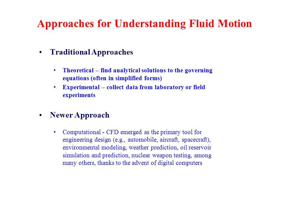 Experimental FD Understanding fluid behavior using laboratory models and experiments.
