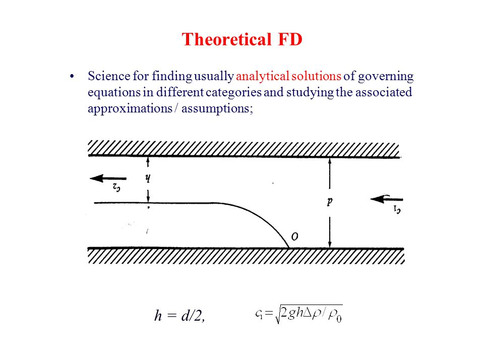 Theoretical FD Science for finding usually analytical solutions of governing equations in different categories and studying the associated approximations / assumptions; h = d/2,
