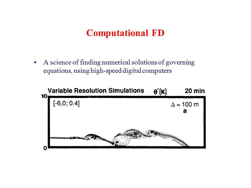 Why Computational Fluid Dynamics.