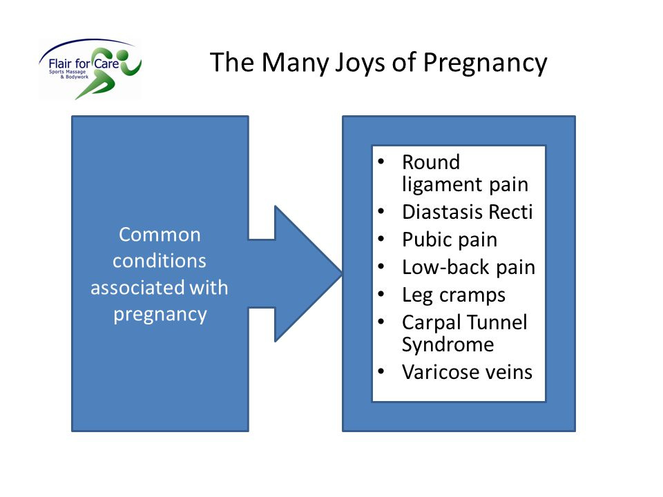 Round ligament pain Diastasis Recti Pubic pain Low-back pain Leg cramps Carpal Tunnel Syndrome Varicose veins The Many Joys of Pregnancy Common condit