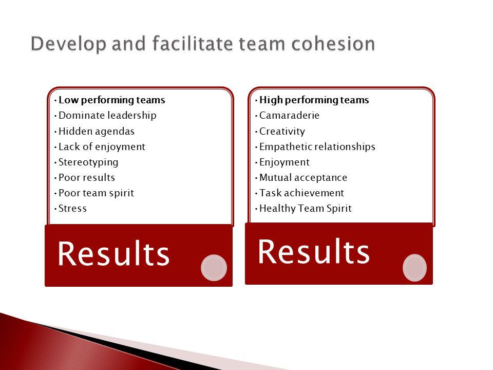 Low performing teams Dominate leadership Hidden agendas Lack of enjoyment Stereotyping Poor results Poor team spirit Stress Results High performing te