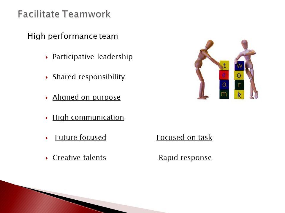High performance team  Participative leadership  Shared responsibility  Aligned on purpose  High communication  Future focused Focused on task 