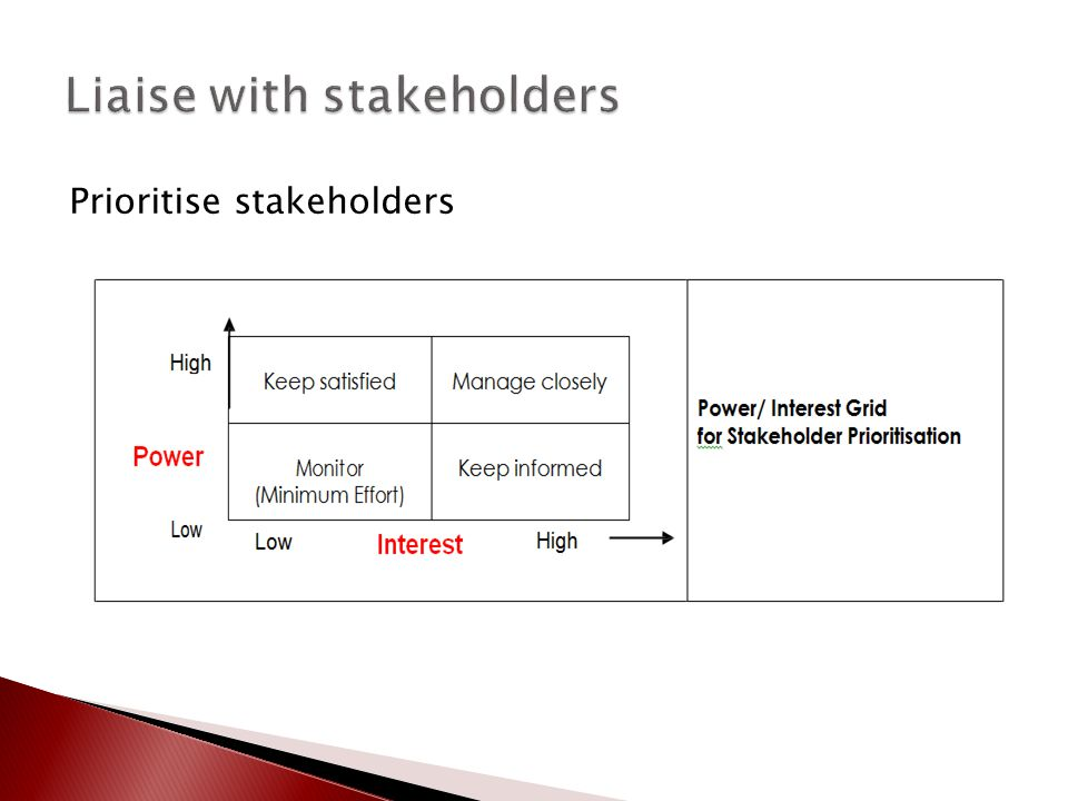 Prioritise stakeholders