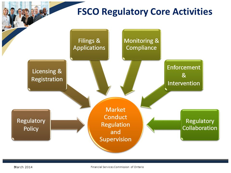 Financial Services Commission of Ontario FSCO Regulatory Core Activities Market Conduct Regulation and Supervision Regulatory Policy Licensing & Registration Filings & Applications Monitoring & Compliance Enforcement & Intervention Regulatory Collaboration 3March 2014