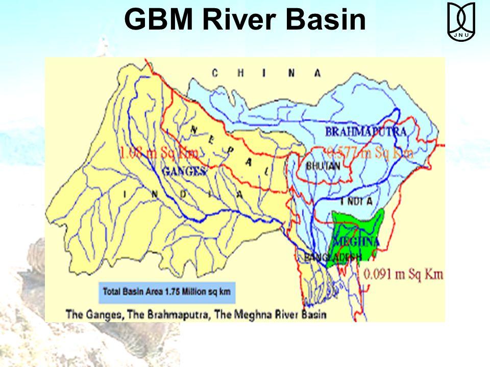 GBM River Basin
