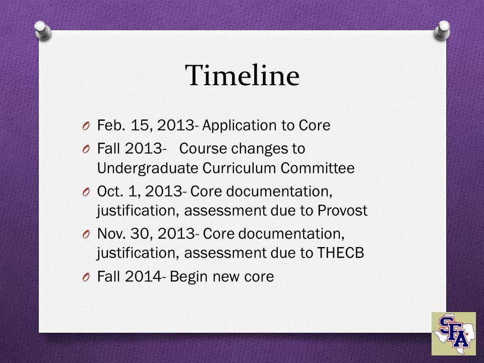 Timeline O Feb.