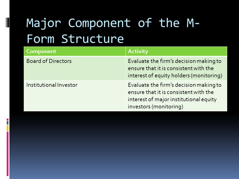 Major Component of the M- Form Structure ComponentActivity Board of DirectorsEvaluate the firm's decision making to ensure that it is consistent with the interest of equity holders (monitoring) Institutional InvestorEvaluate the firm's decision making to ensure that it is consistent with the interest of major institutional equity investors (monitoring)