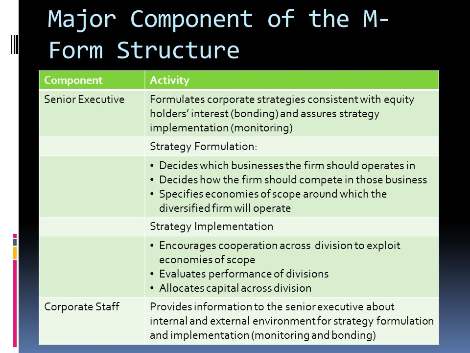 Major Component of the M- Form Structure ComponentActivity Senior ExecutiveFormulates corporate strategies consistent with equity holders' interest (bonding) and assures strategy implementation (monitoring) Strategy Formulation: Decides which businesses the firm should operates in Decides how the firm should compete in those business Specifies economies of scope around which the diversified firm will operate Strategy Implementation Encourages cooperation across division to exploit economies of scope Evaluates performance of divisions Allocates capital across division Corporate StaffProvides information to the senior executive about internal and external environment for strategy formulation and implementation (monitoring and bonding)