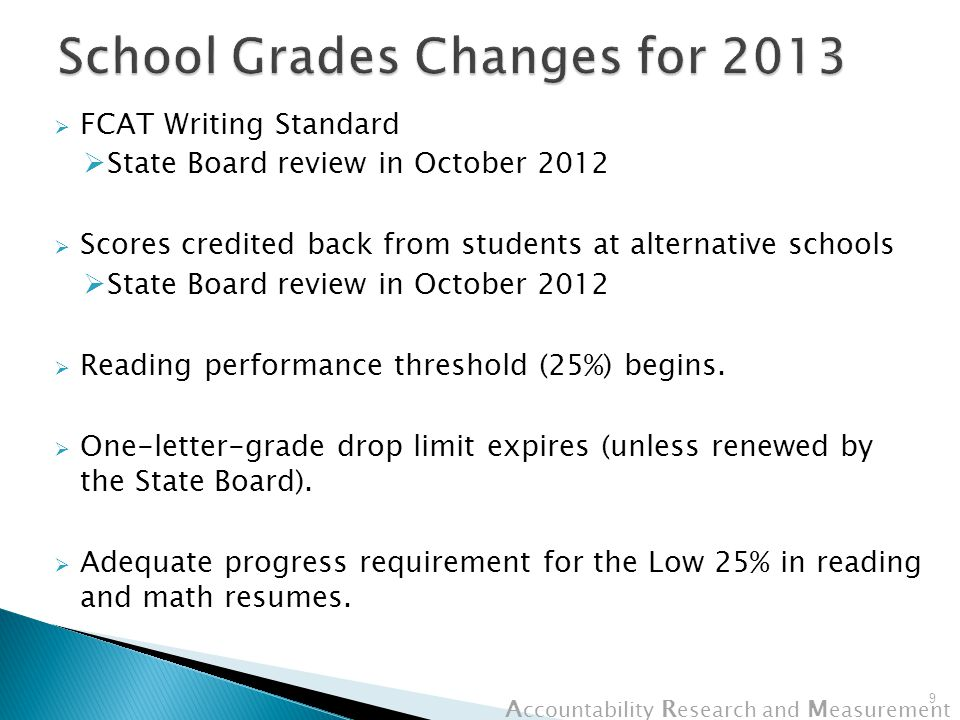 A ccountability R esearch and M easurement  FCAT Writing Standard  State Board review in October 2012  Scores credited back from students at alternative schools  State Board review in October 2012  Reading performance threshold (25%) begins.