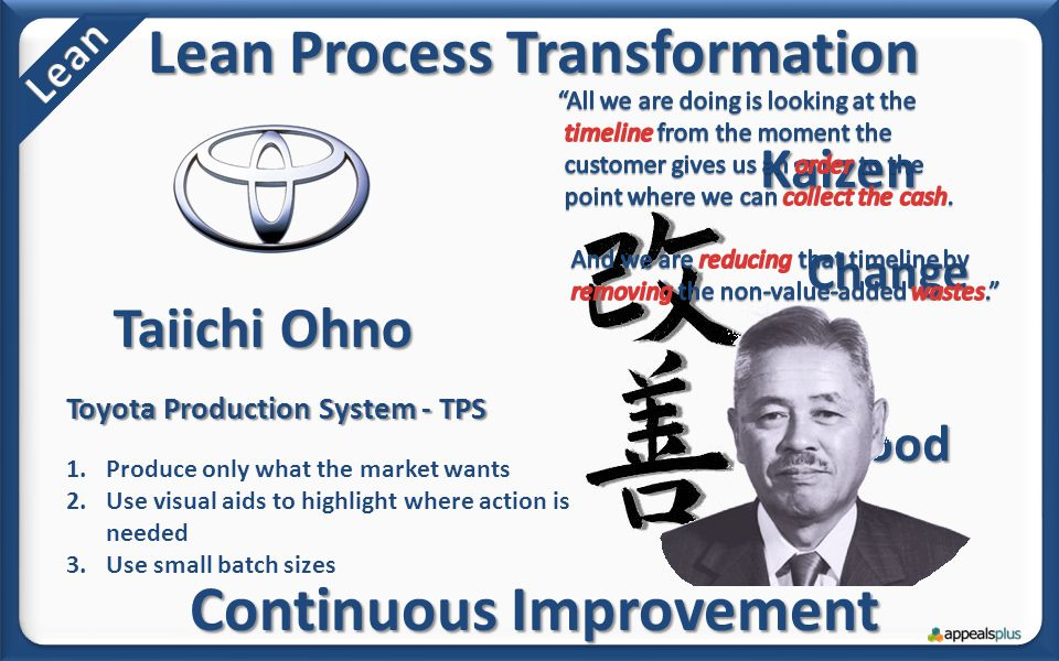 Lean Process Transformation Good Change Kaizen Continuous Improvement Toyota Production System - TPS Taiichi Ohno 1.Produce only what the market wants