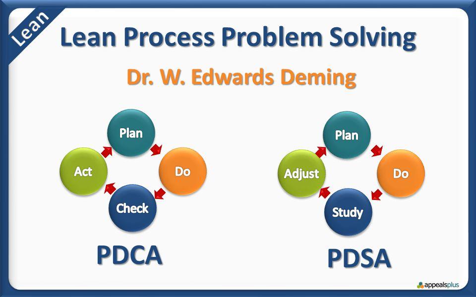 Lean Process Problem Solving Dr. W. Edwards Deming PDCA PDSA